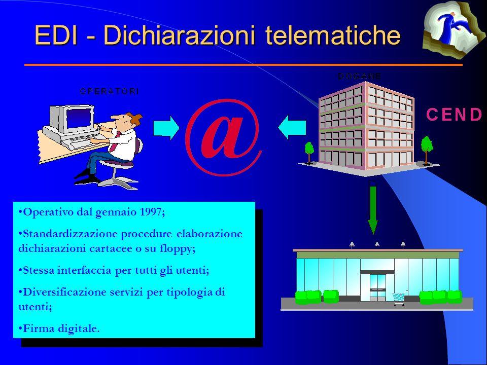 EDI - Dichiarazioni telematiche