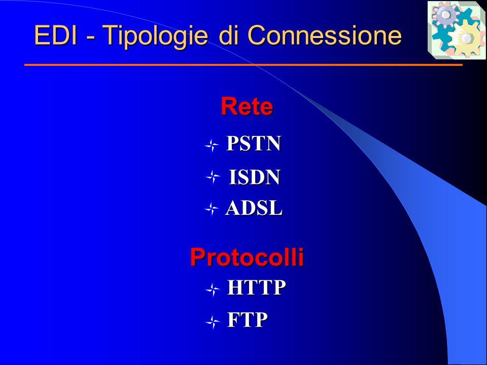 EDI - Tipologie di Connessione