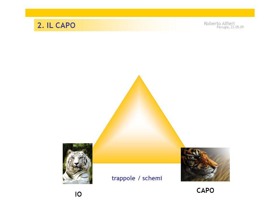 A 2. IL CAPO A CAPO IO trappole / schemi Roberto Alfieri