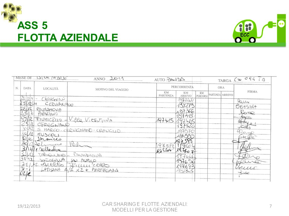ASS 5 FLOTTA AZIENDALE 19/12/2013 CAR SHARING E FLOTTE AZIENDALI: