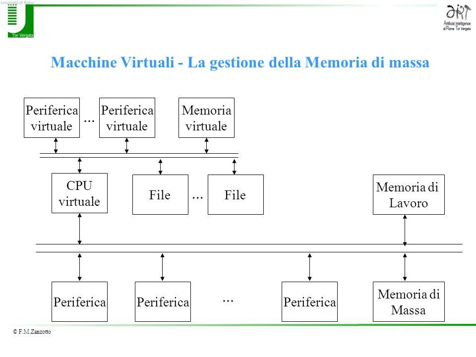 Macchine Virtuali - La gestione della Memoria di massa