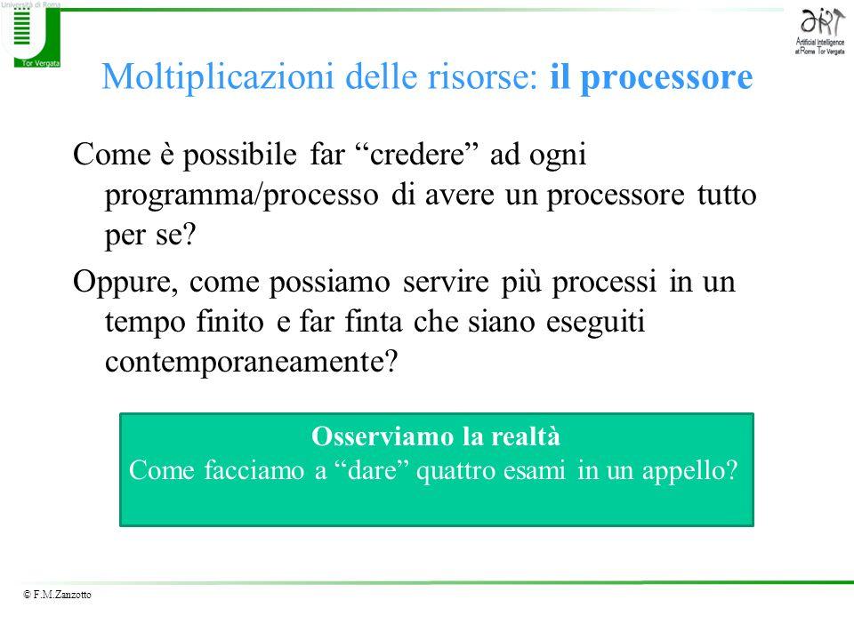 Moltiplicazioni delle risorse: il processore