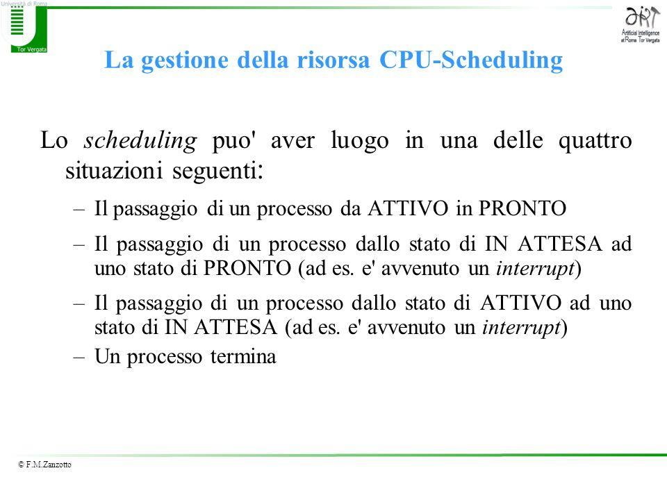La gestione della risorsa CPU-Scheduling