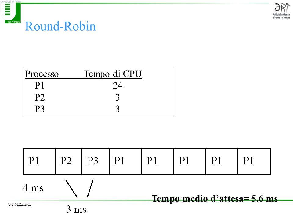 Round-Robin Processo Tempo di CPU P1 24 P2 3 P3 3