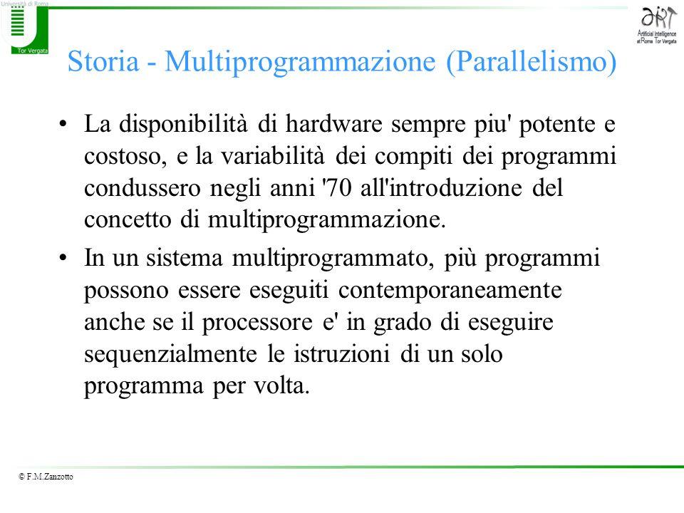 Storia - Multiprogrammazione (Parallelismo)