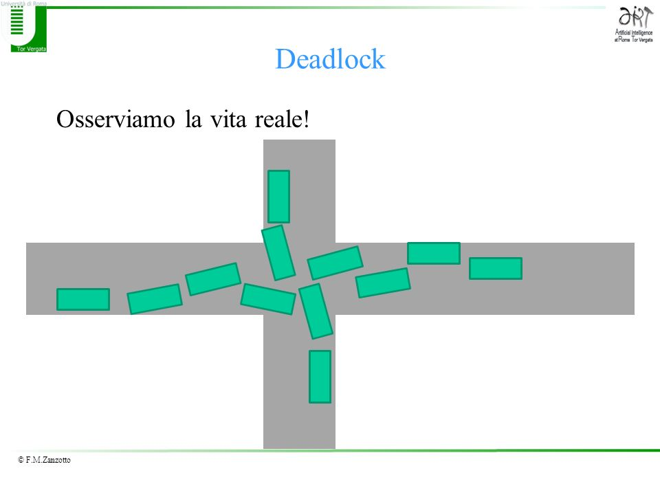 Deadlock Osserviamo la vita reale!