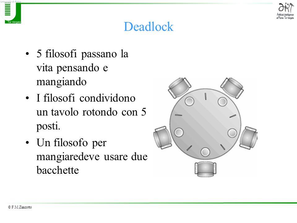 Deadlock 5 filosofi passano la vita pensando e mangiando