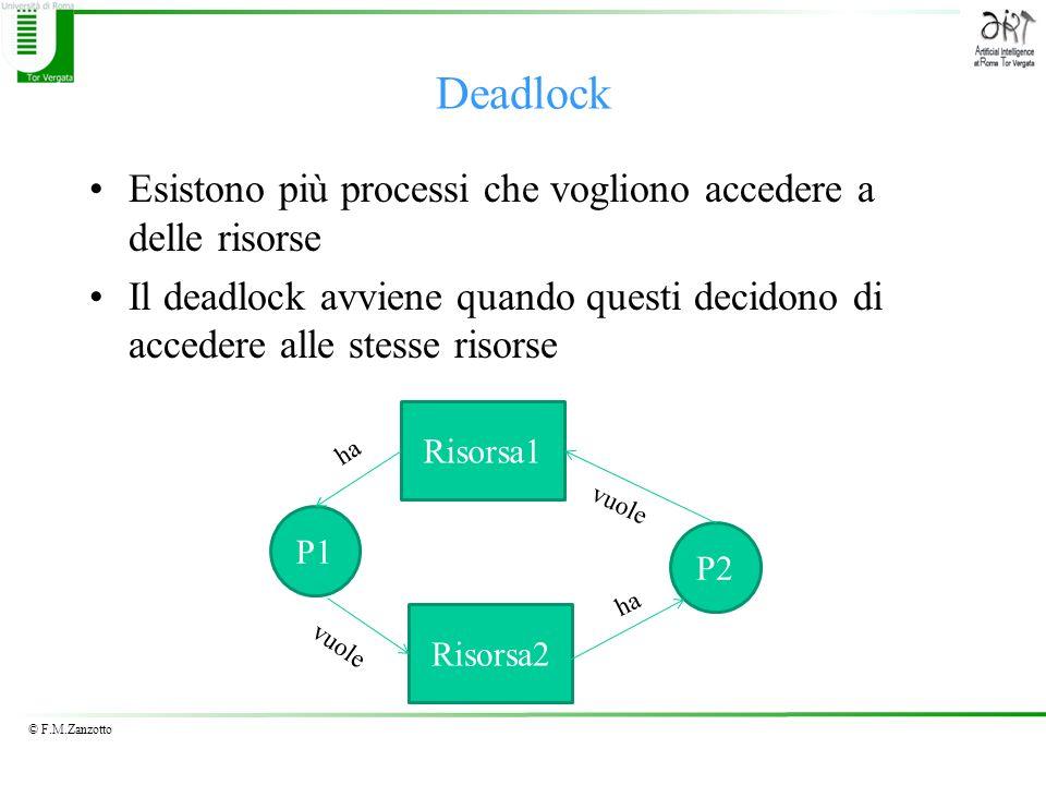 Deadlock Esistono più processi che vogliono accedere a delle risorse