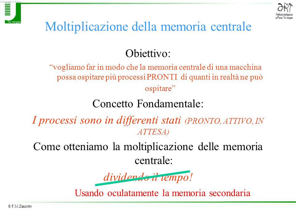 Moltiplicazione della memoria centrale