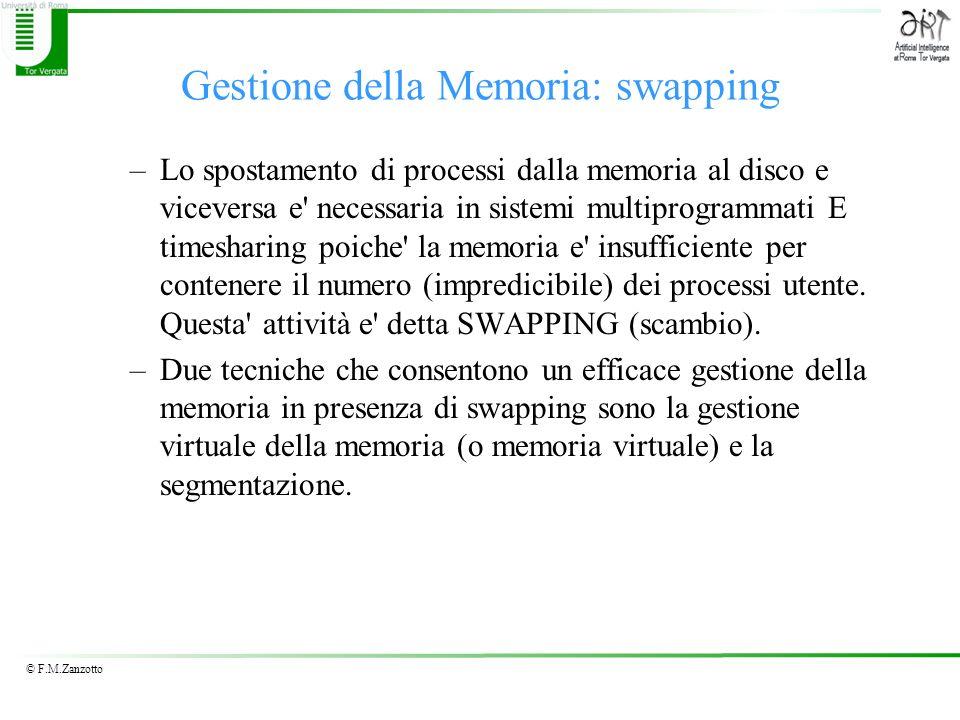 Gestione della Memoria: swapping