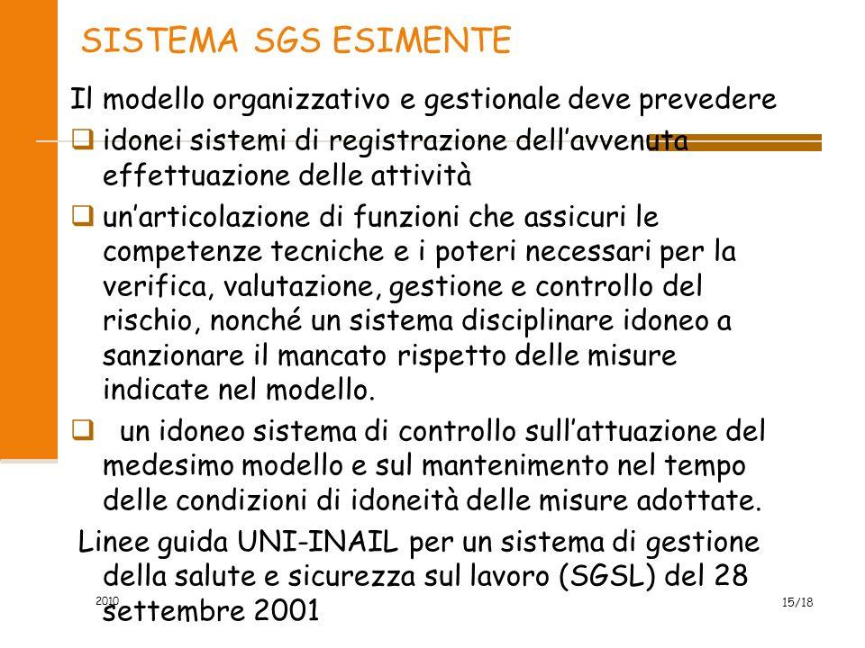 SISTEMA SGS ESIMENTE Il modello organizzativo e gestionale deve prevedere.