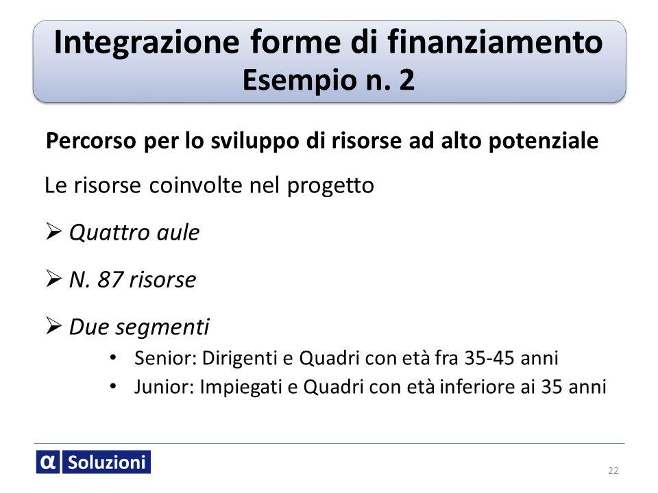 Integrazione forme di finanziamento Esempio n. 2