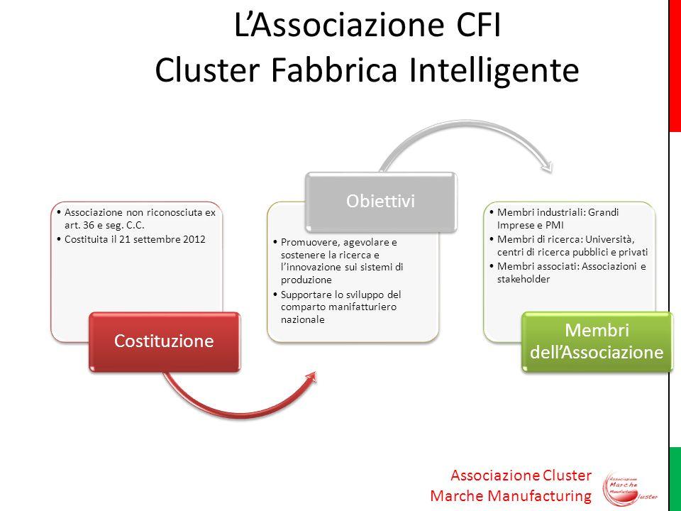 L'Associazione CFI Cluster Fabbrica Intelligente