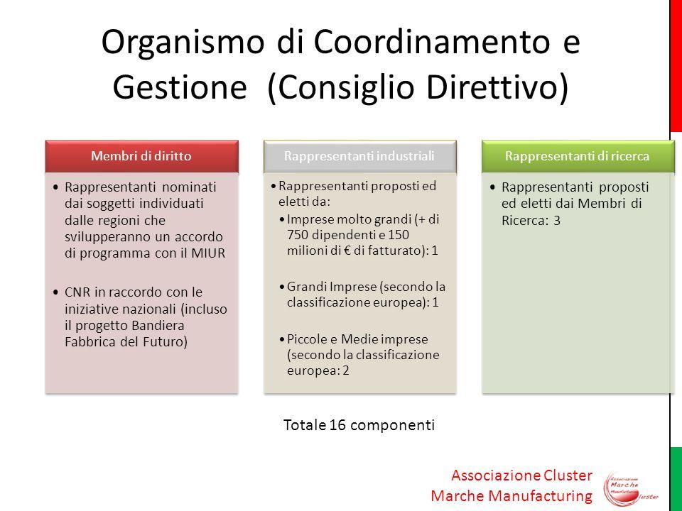 Organismo di Coordinamento e Gestione (Consiglio Direttivo)