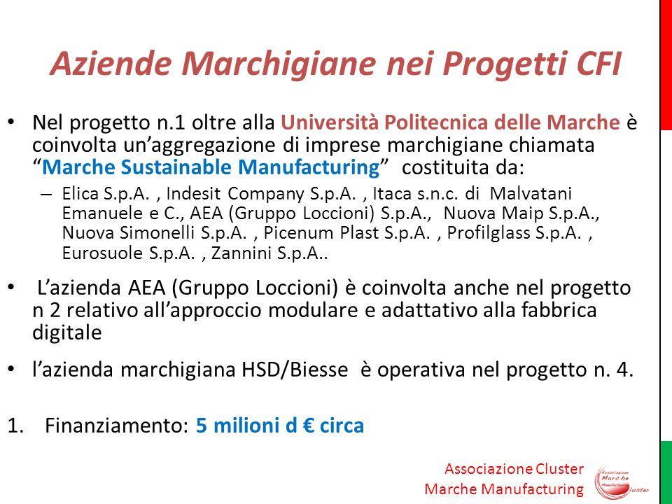 Aziende Marchigiane nei Progetti CFI