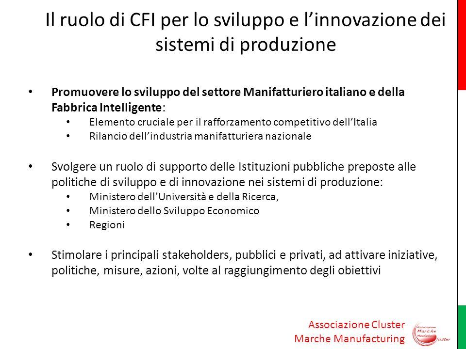 Il ruolo di CFI per lo sviluppo e l'innovazione dei sistemi di produzione