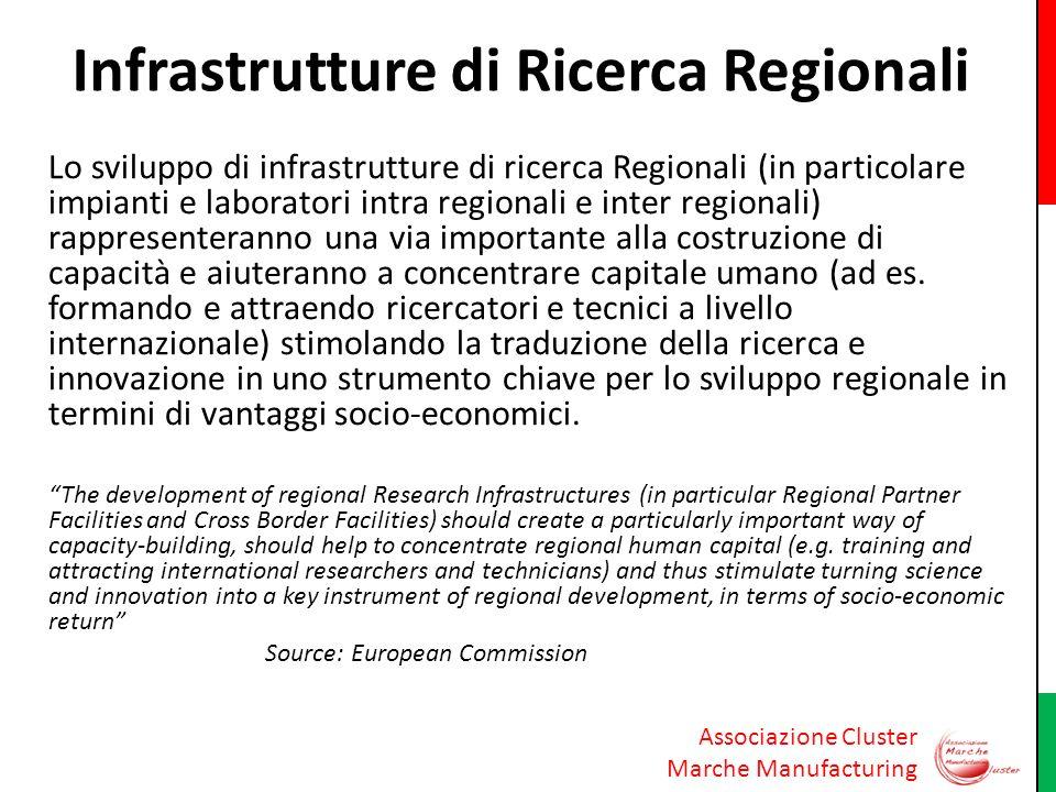 Infrastrutture di Ricerca Regionali
