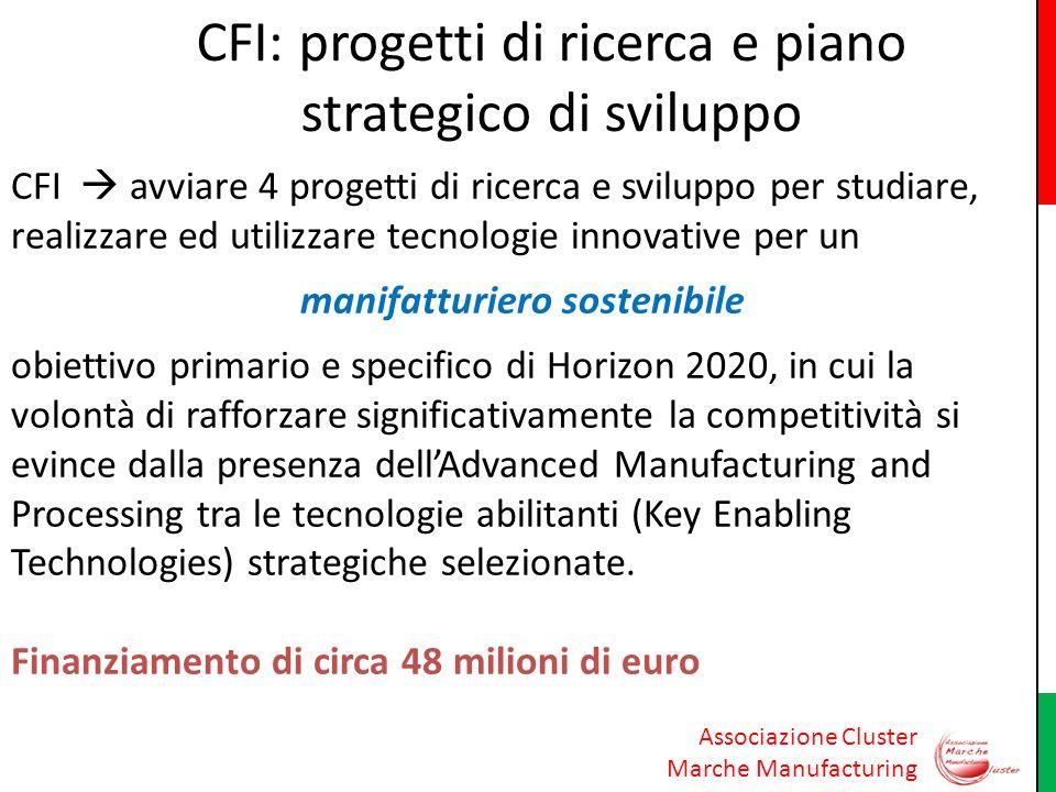 CFI: progetti di ricerca e piano strategico di sviluppo