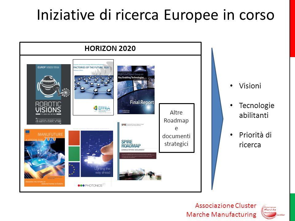 Iniziative di ricerca Europee in corso