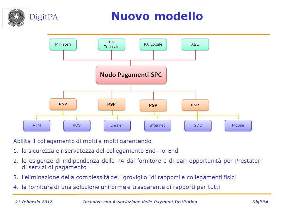 Nuovo modello Nodo Pagamenti-SPC