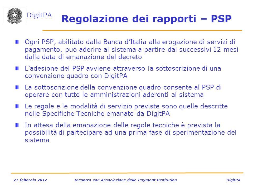 Regolazione dei rapporti – PSP