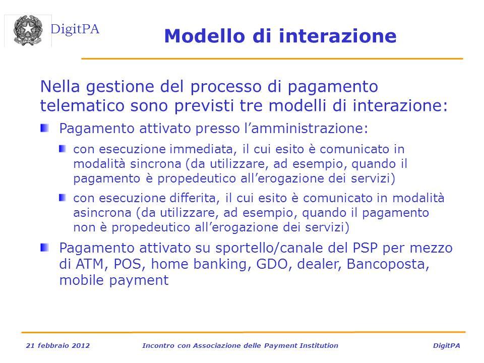 Modello di interazione