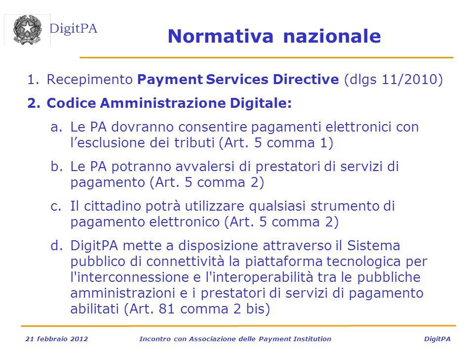 Normativa nazionale Recepimento Payment Services Directive (dlgs 11/2010) Codice Amministrazione Digitale: