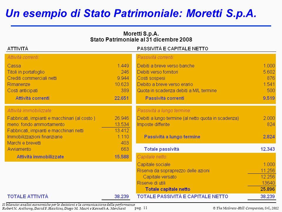 Un esempio di Stato Patrimoniale: Moretti S.p.A.