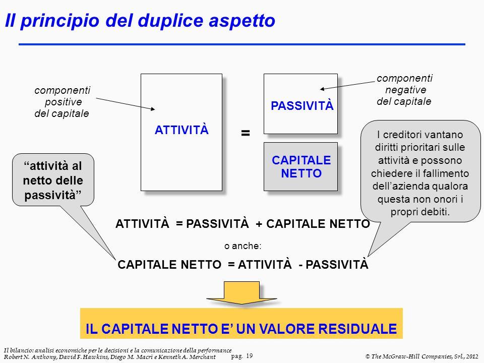 Il principio del duplice aspetto