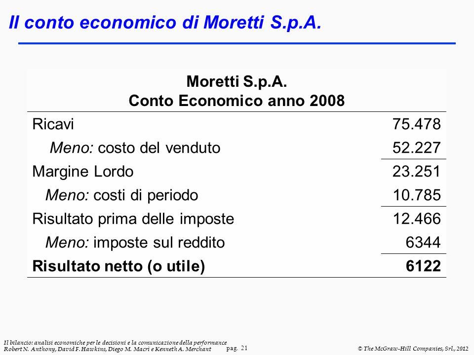 Il conto economico di Moretti S.p.A.