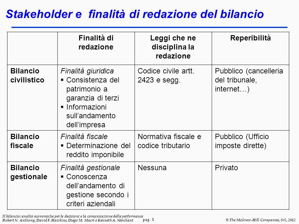 Stakeholder e finalità di redazione del bilancio