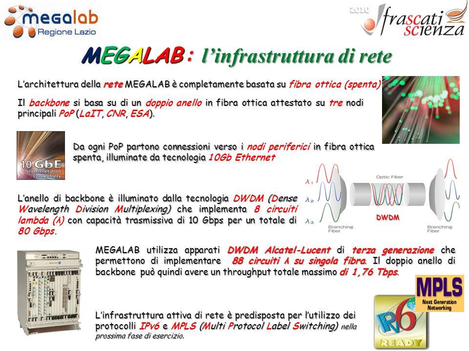 MEGALAB : l'infrastruttura di rete