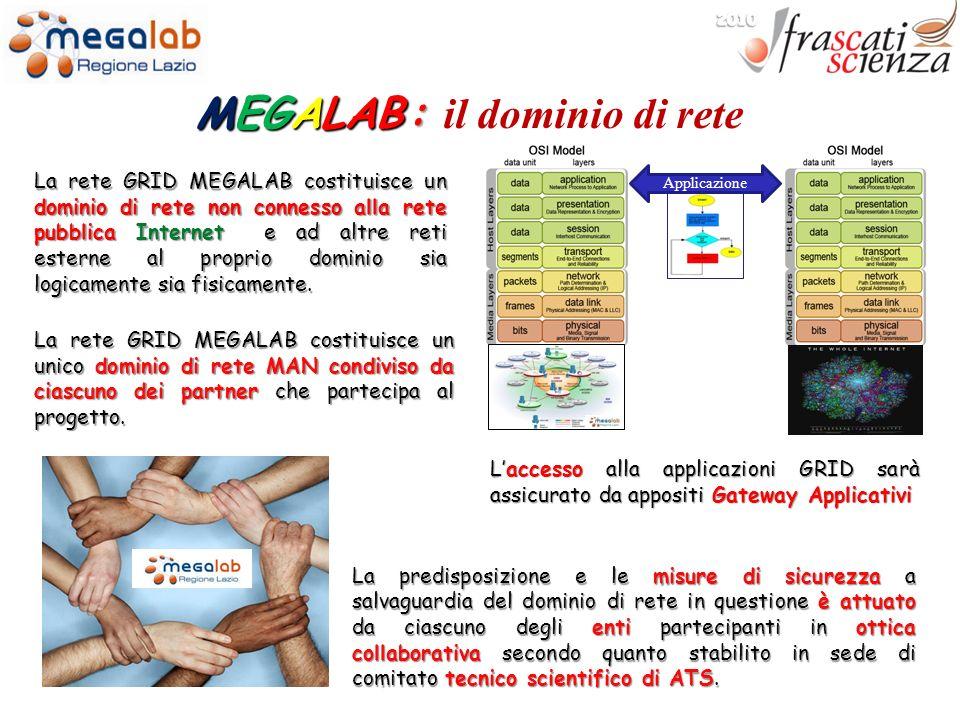MEGALAB : il dominio di rete