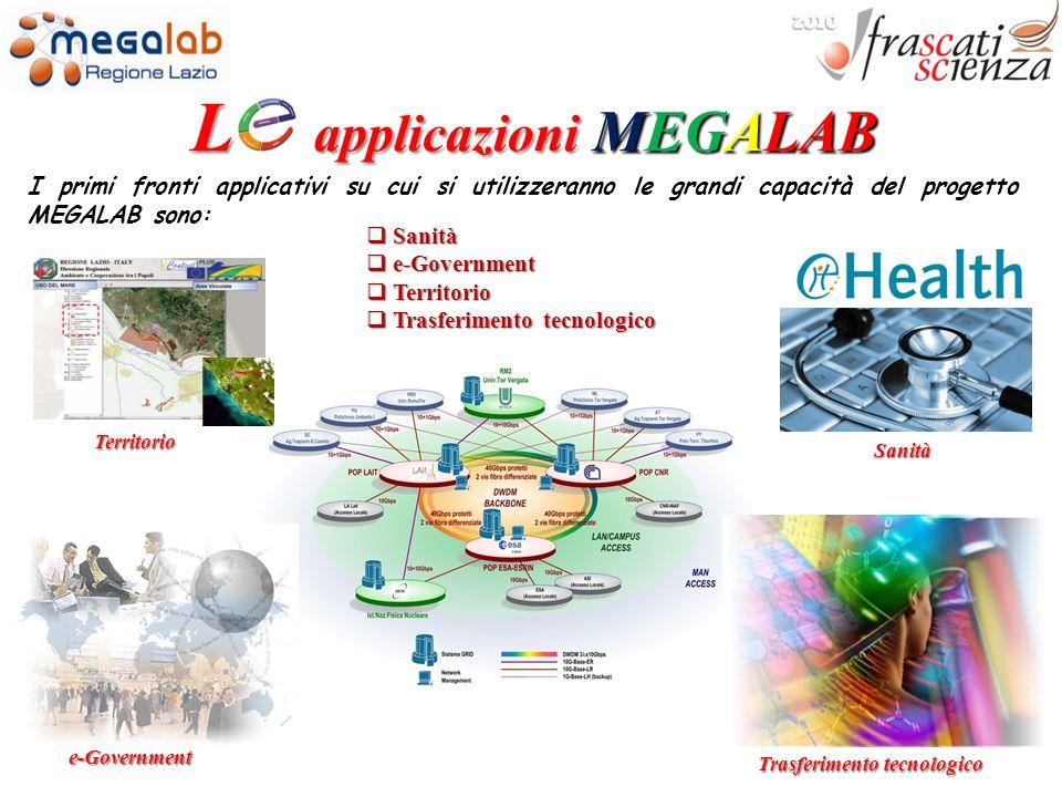 L applicazioni MEGALAB