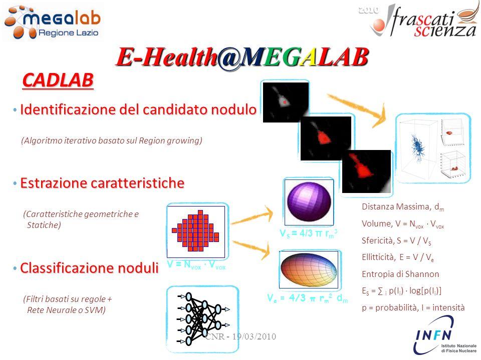 E-Health@MEGALAB CADLAB Identificazione del candidato nodulo