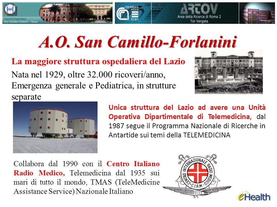 A.O. San Camillo-Forlanini