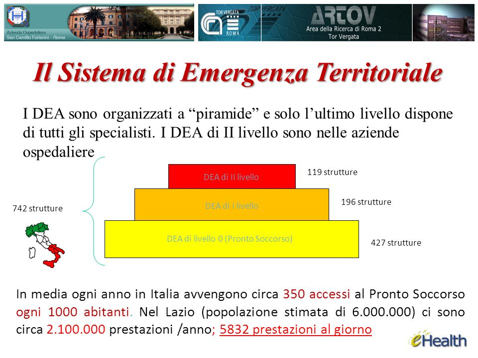 Il Sistema di Emergenza Territoriale