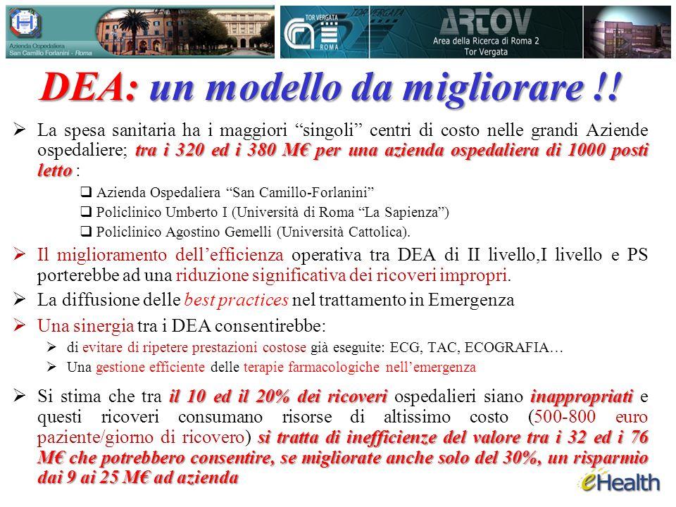 DEA: un modello da migliorare !!