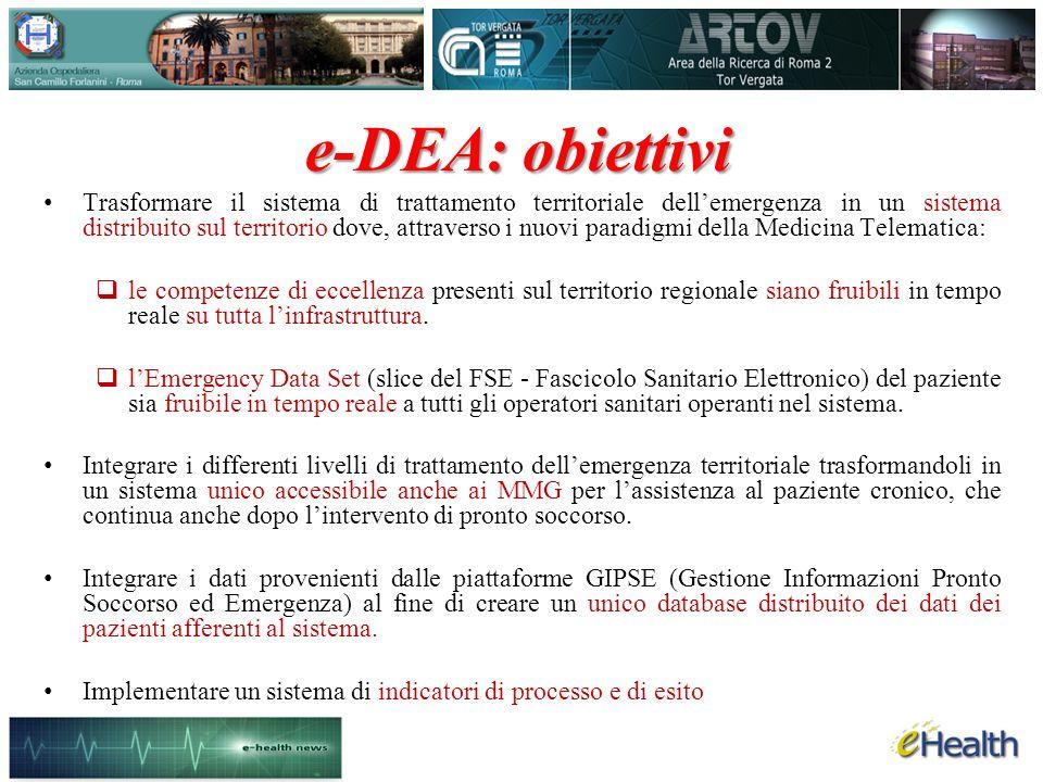 e-DEA: obiettivi