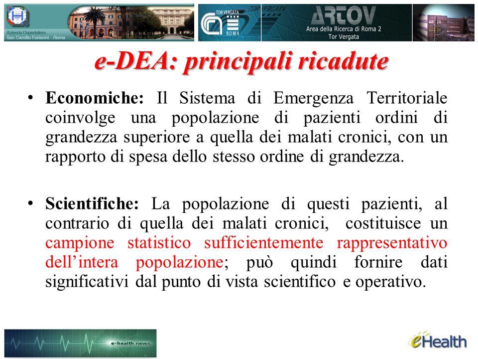 e-DEA: principali ricadute