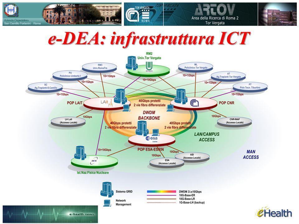e-DEA: infrastruttura ICT
