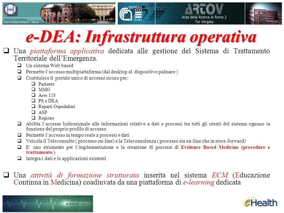 e-DEA: Infrastruttura operativa