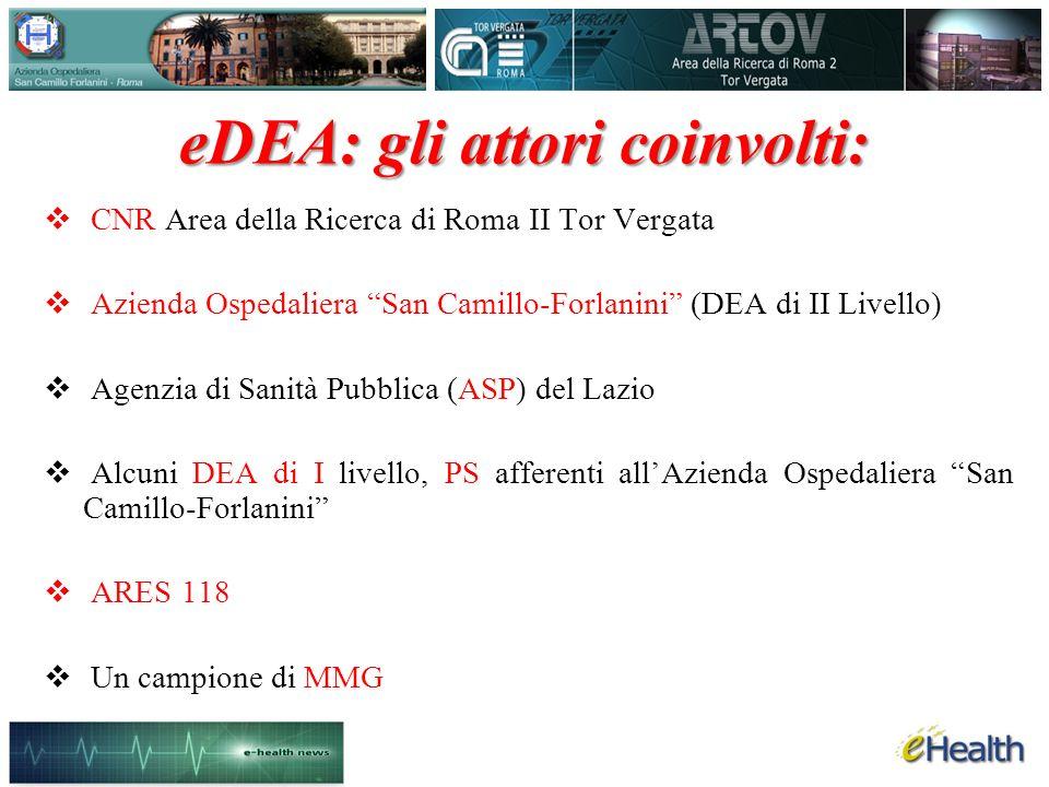 eDEA: gli attori coinvolti: