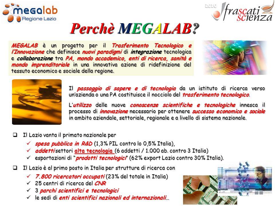 2010 Perchè MEGALAB