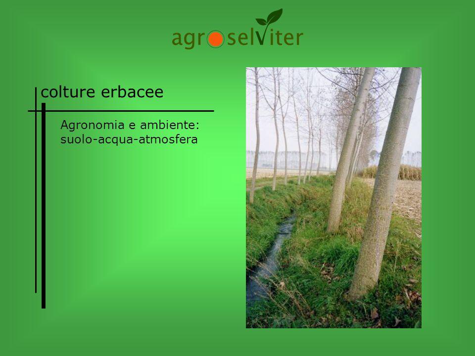 Agronomia e ambiente: suolo-acqua-atmosfera