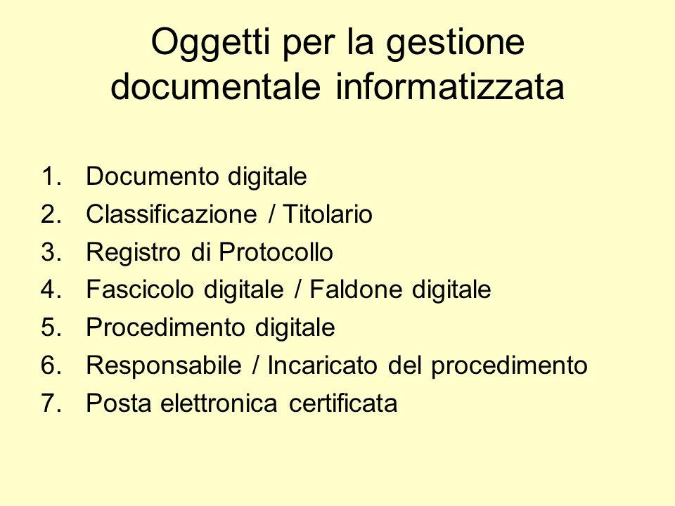 Oggetti per la gestione documentale informatizzata