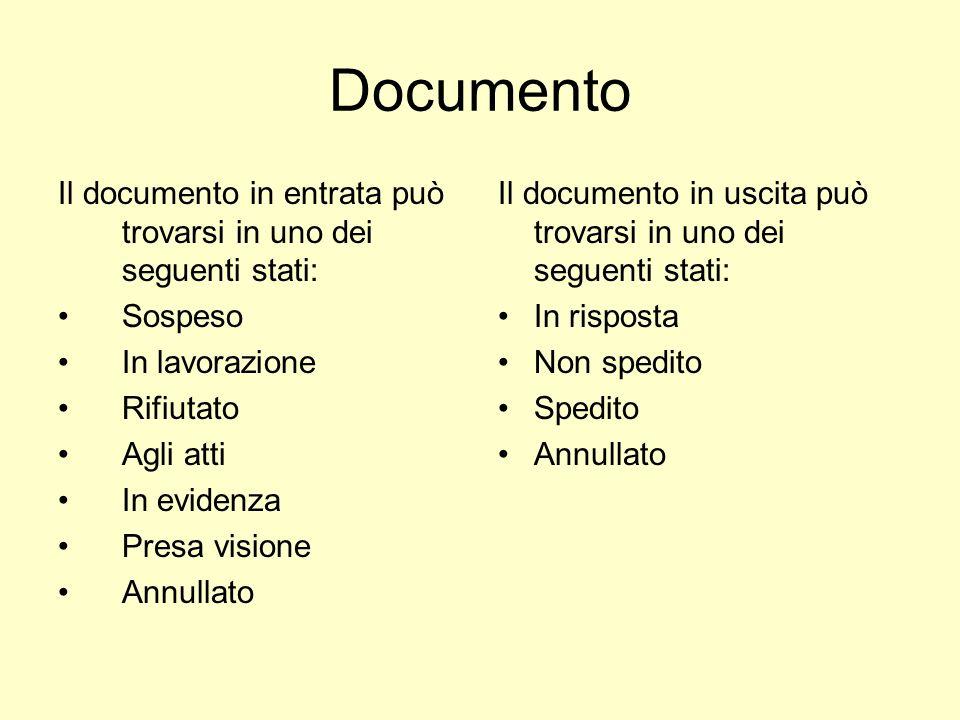 Documento Il documento in entrata può trovarsi in uno dei seguenti stati: Sospeso. In lavorazione.