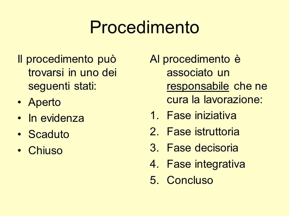 Procedimento Il procedimento può trovarsi in uno dei seguenti stati: