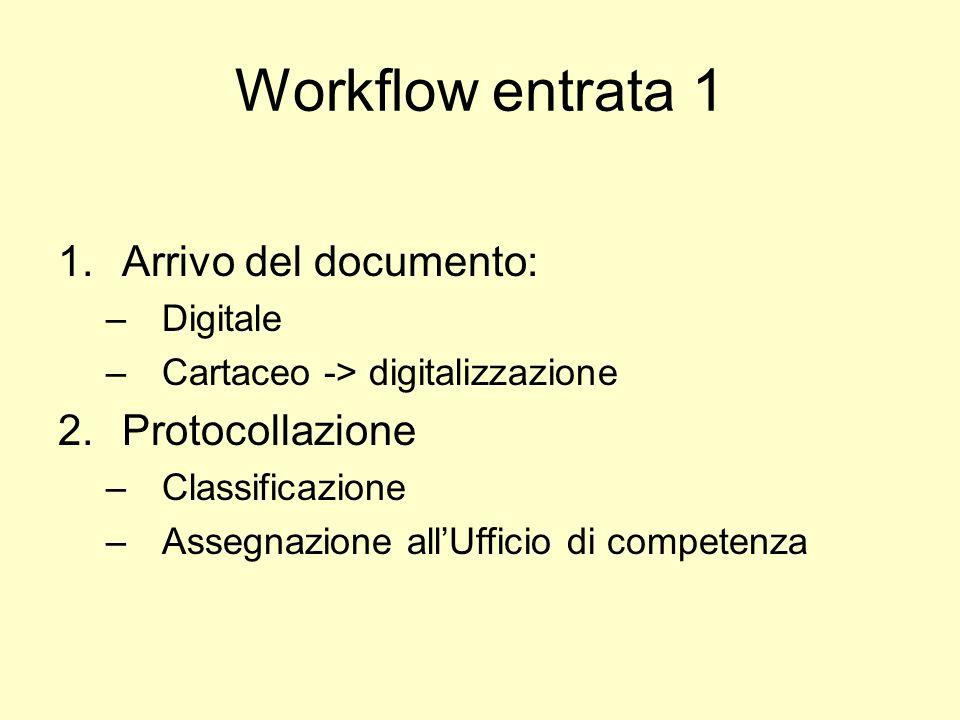 Workflow entrata 1 Arrivo del documento: Protocollazione Digitale