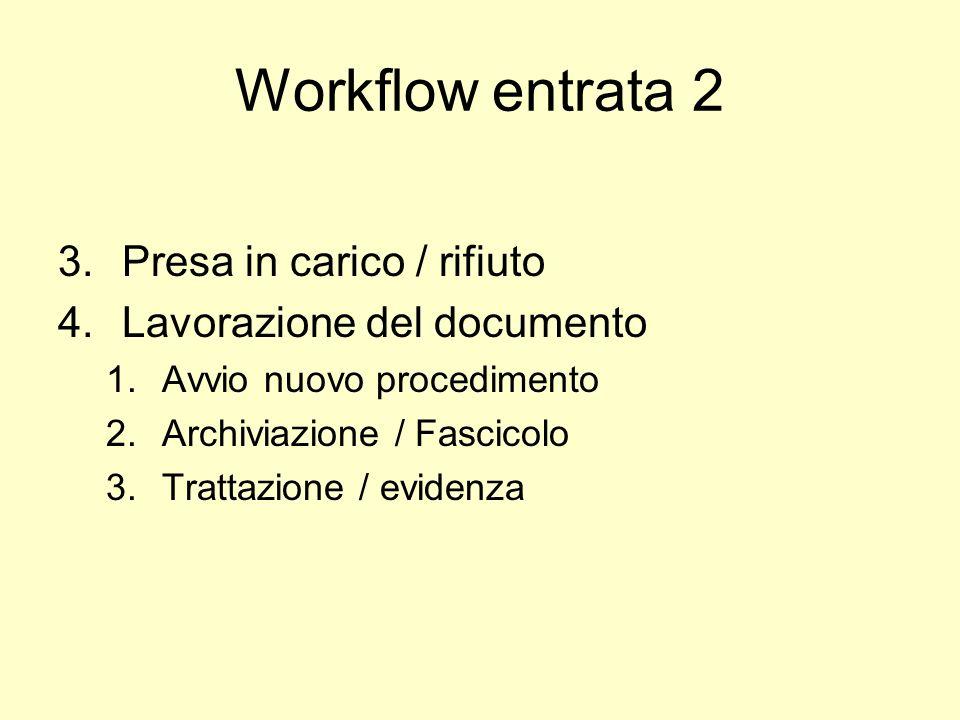 Workflow entrata 2 Presa in carico / rifiuto Lavorazione del documento